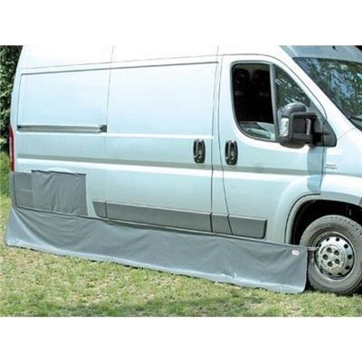 Fiamma Awning wind protection Skirting, Caravan Motorhome ...